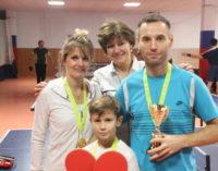 Профсоюз ЖКХ: спорт для всей семьи